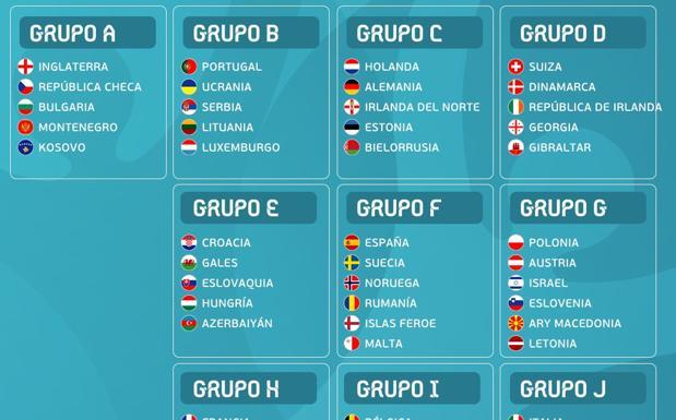 Definieron grupos para la clasificación a la Eurocopa 2020